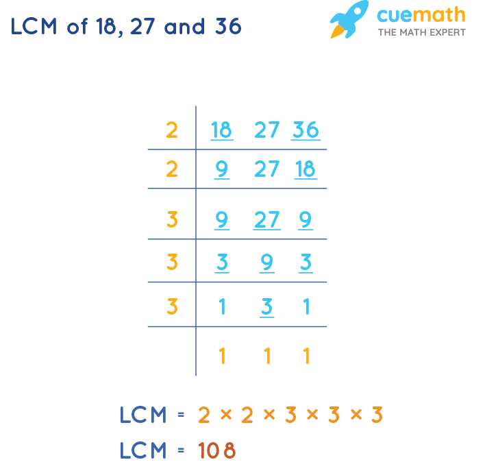 LCM of 18, 36, and 27 by Division Method