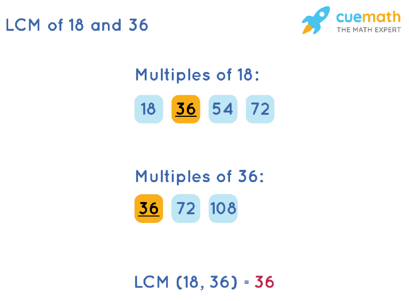 LCM of 18 and 36 by Listing Multiples Method