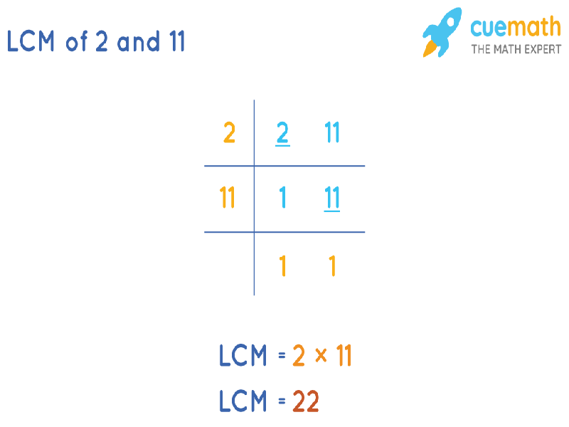 LCM of 2 and 11 by Division Method