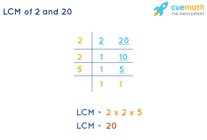 LCM of 2 and 20 by Division Method