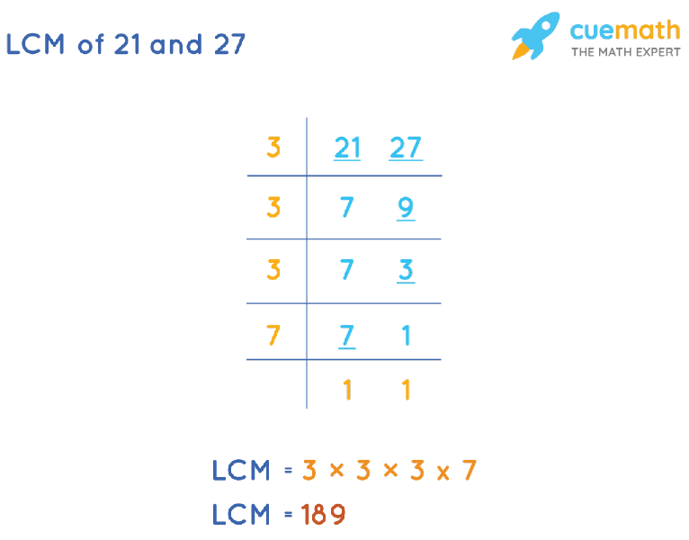 LCM of 21 and 27 by Division Method
