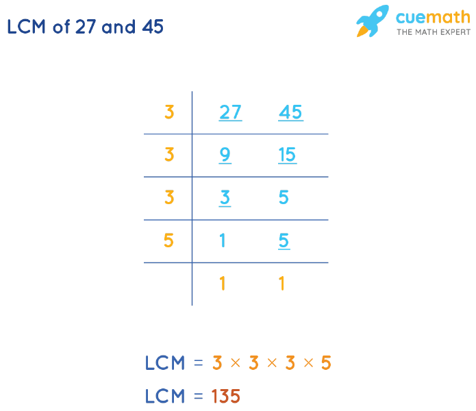 LCM of 27 and 45 by Division Method