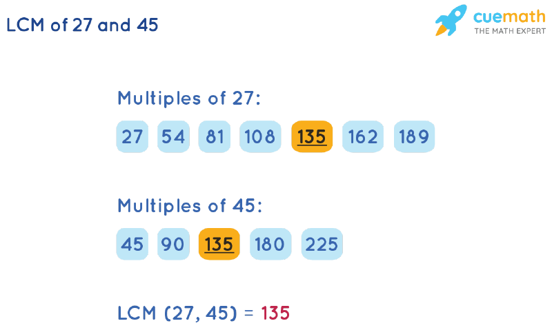 LCM of 27 and 45 by Listing Multiples Method