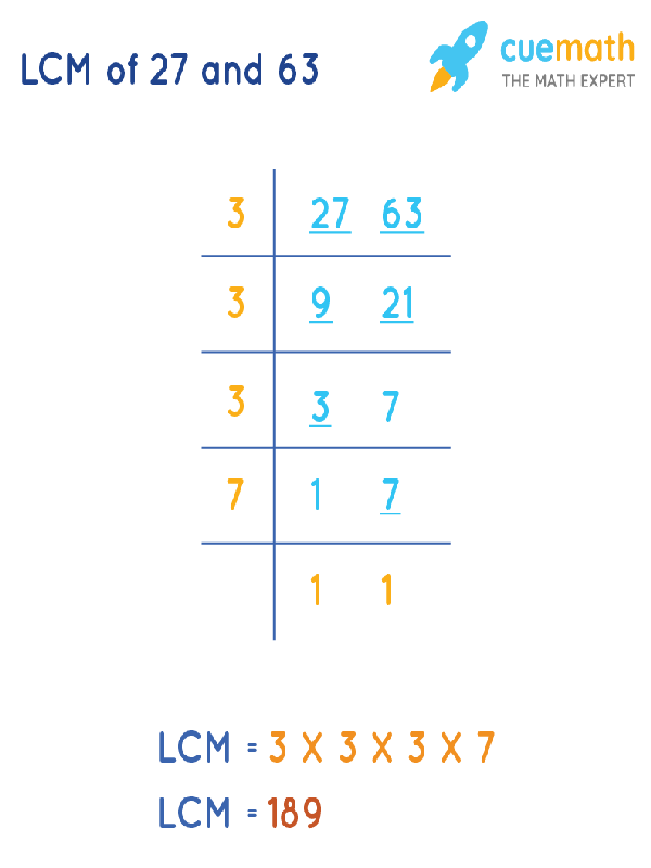 LCM of 27 and 63 by Division Method