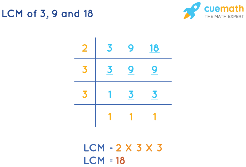 LCM of 3, 9, and 18 by Division Method