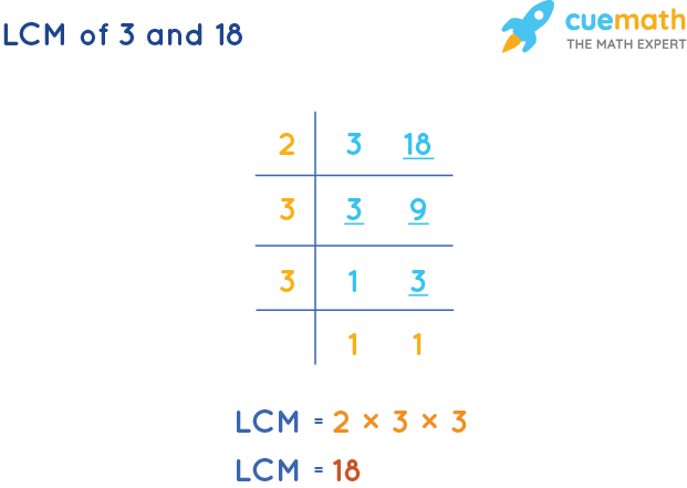 LCM of 3 and 18 by Division Method