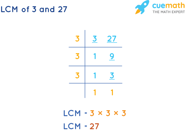 LCM of 3 and 27 by Division Method