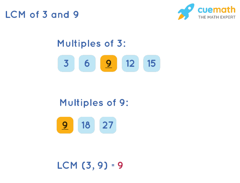 LCM of 3 and 9 by Listing Multiples Method