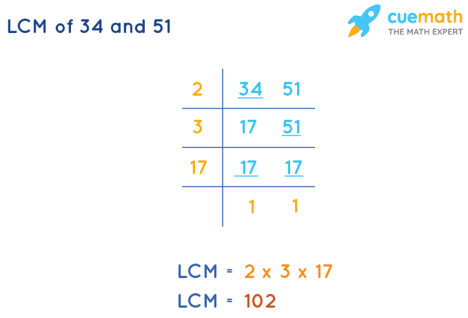 LCM of 34 and 51 by Division Method
