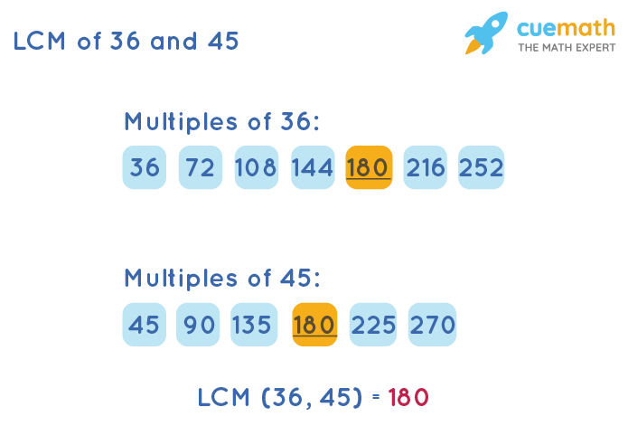 LCM of 36 and 45 by Listing Multiples Method