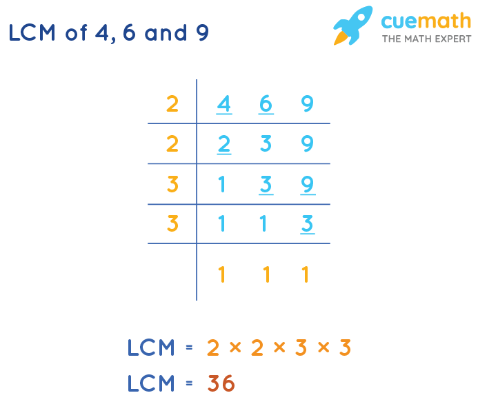 LCM of 4, 6 and 9 - How to Find LCM of 4, 6, 9?