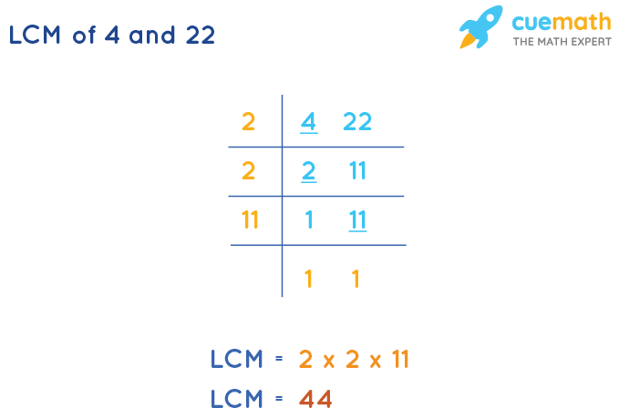 LCM of 4 and 22 by Division Method