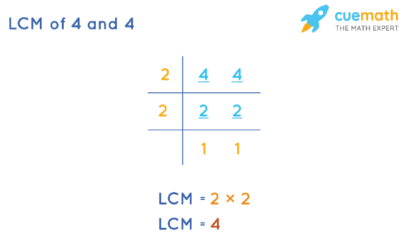 LCM of 4 and 4 by Division Method