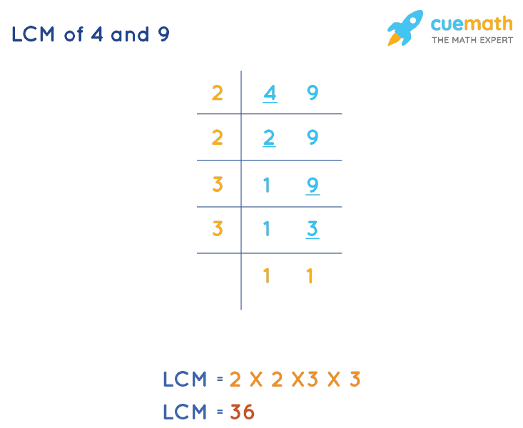 LCM of 4 and 9 - How to Find LCM of 4, 9?