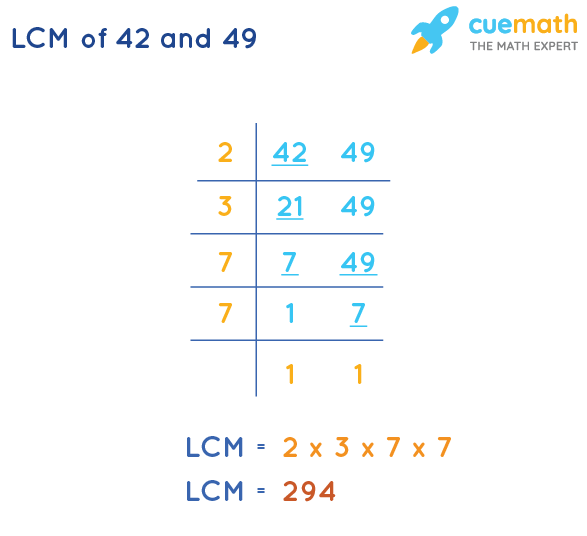 LCM of 42 and 49 by Division Method