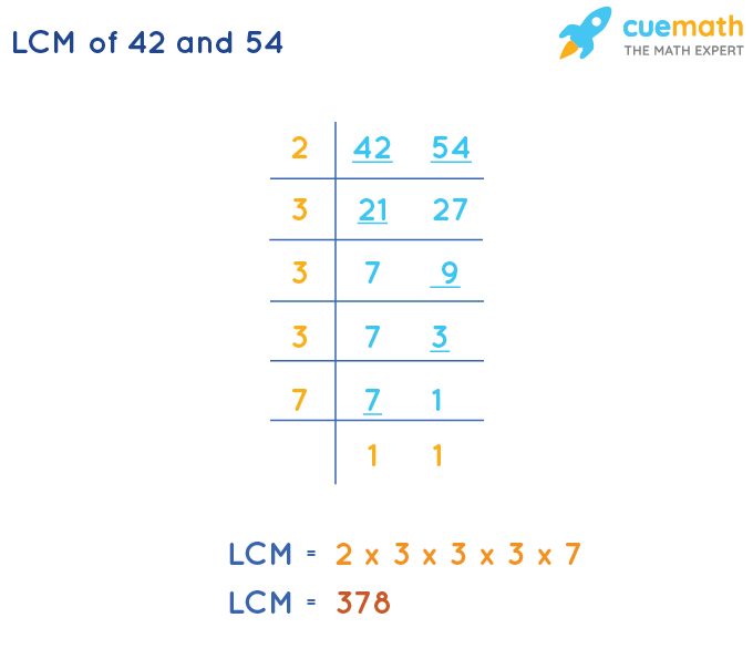 LCM of 42 and 54 by Division Method