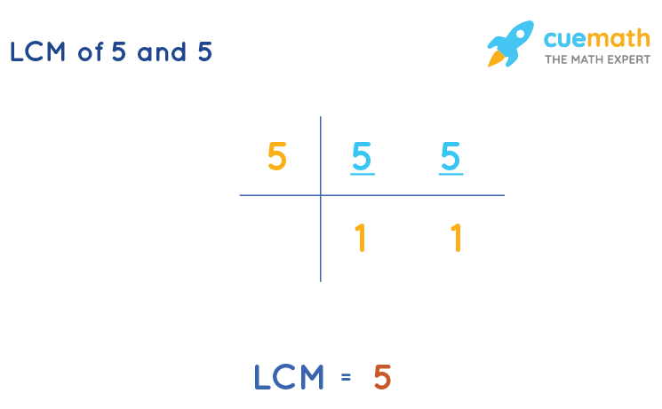 LCM of 5 and 5 by Division Method
