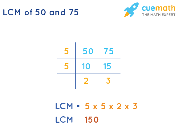 LCM of 50 and 75 by Division Method