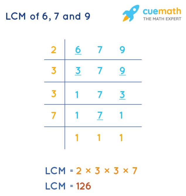 LCM of 6, 7, and 9 by Division Method