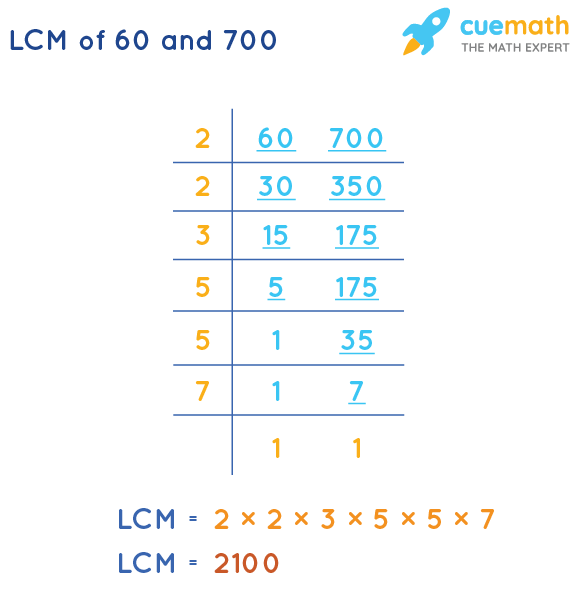 LCM of 60 and 700 by Division Method