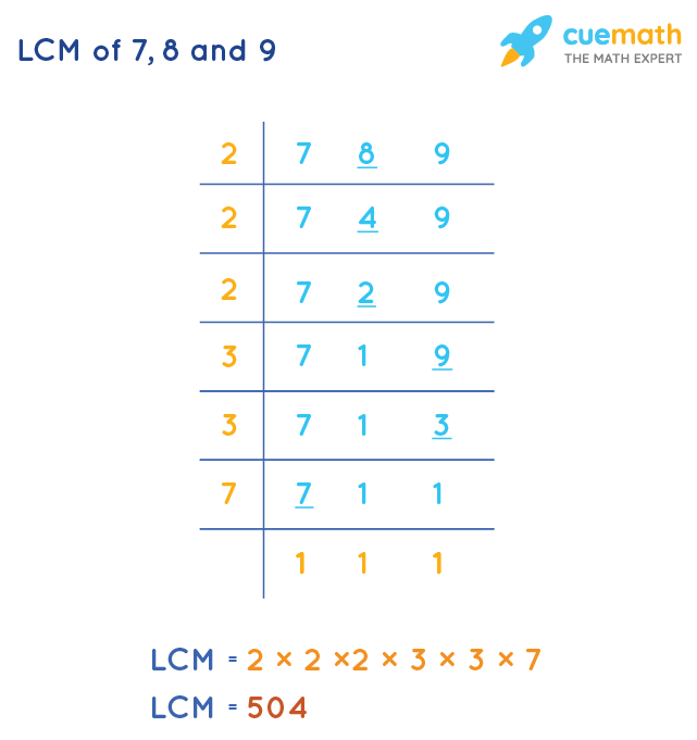 LCM of 7, 8, and 9 by Division Method