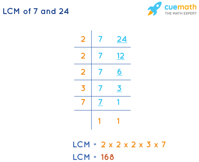 LCM of 7 and 24 by Division Method
