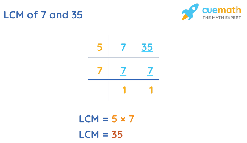 LCM of 7 and 35 by Division Method