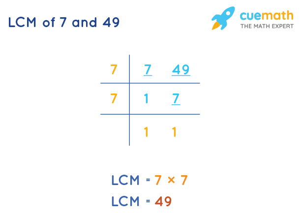 LCM of 7 and 49 by Division Method