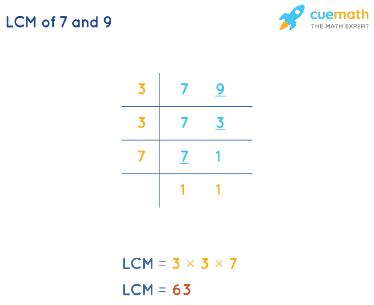 LCM of 7 and 9 by Division Method