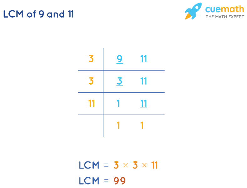 LCM of 9 and 11 by Division Method