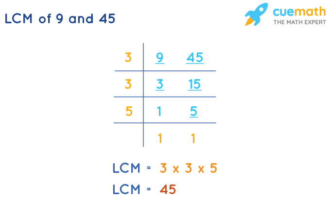 LCM of 9 and 45 by Division Method
