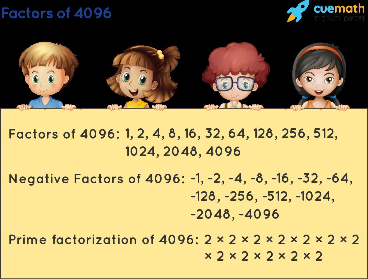 Factors of 4096