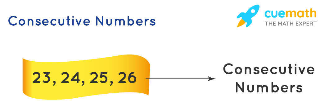 example of consecutive numbers