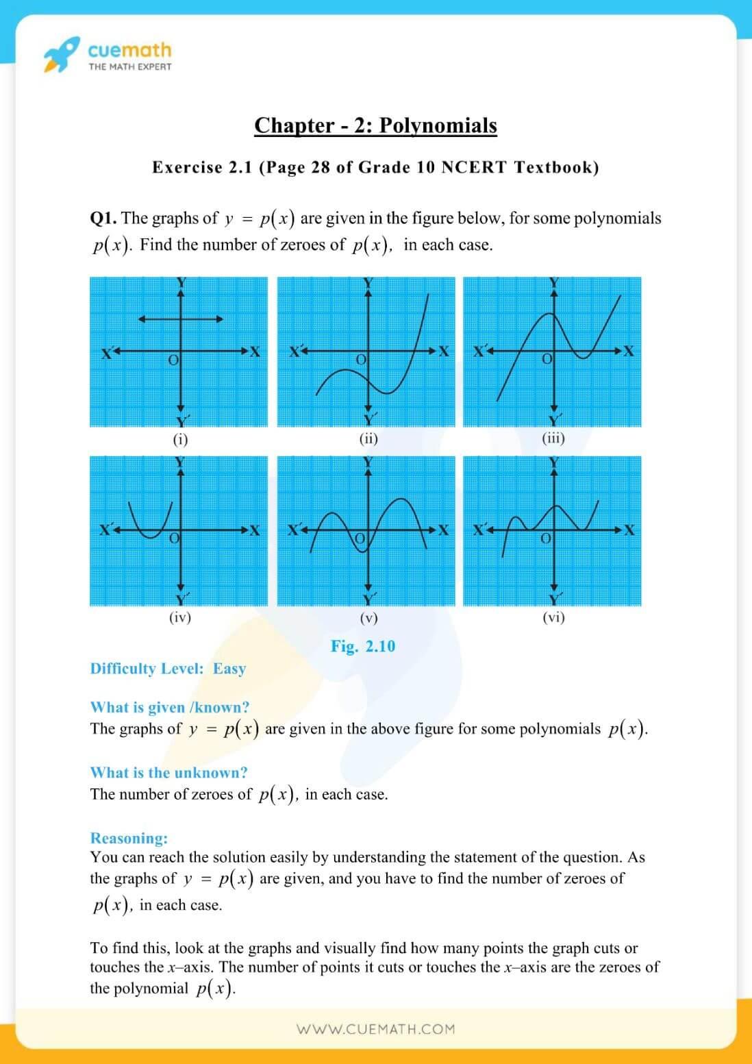 NCERT Solutions Class 10 Maths Chapter 2 Polynomials 1