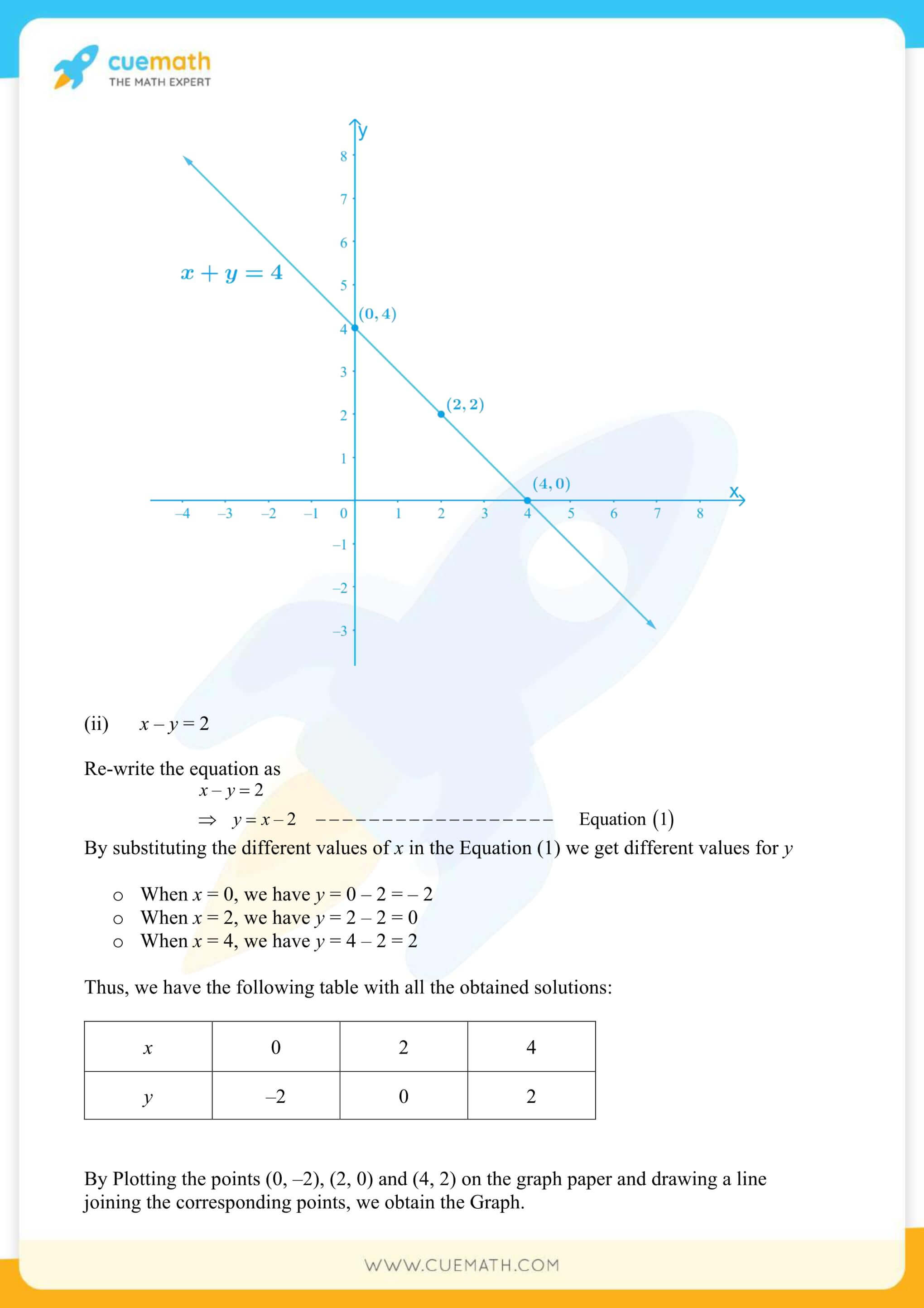 NCERT Solutions Class 9 Math Chapter 4 Linear Equations In Two Variables 10