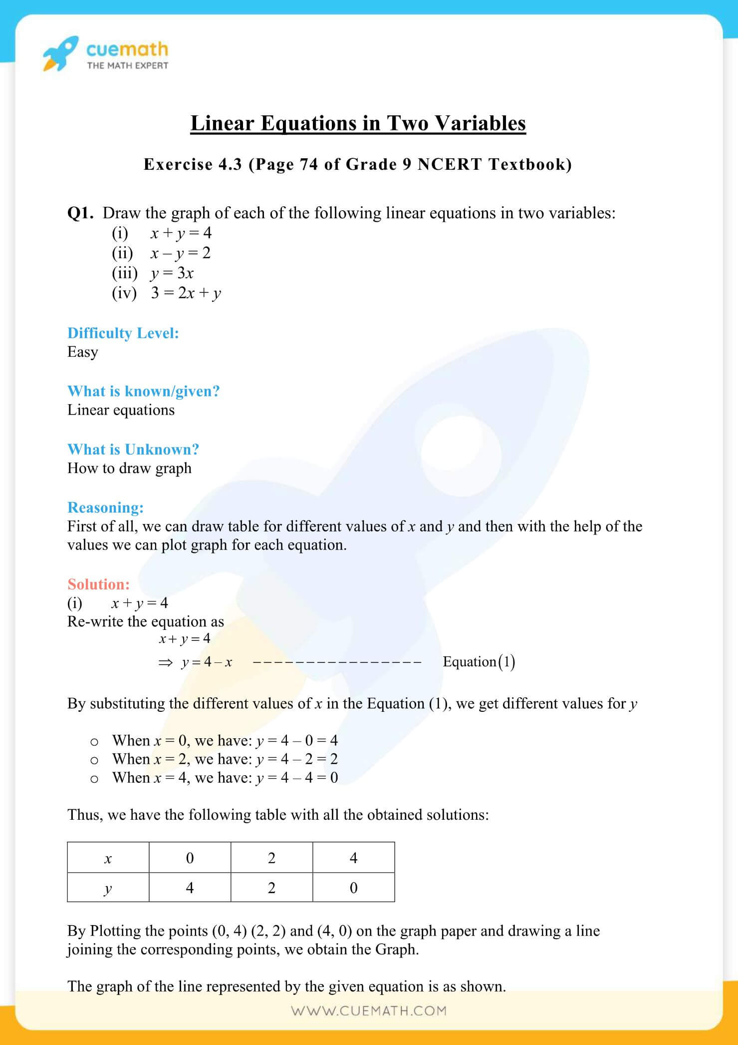 NCERT Solutions Class 9 Math Chapter 4 Linear Equations In Two Variables 9