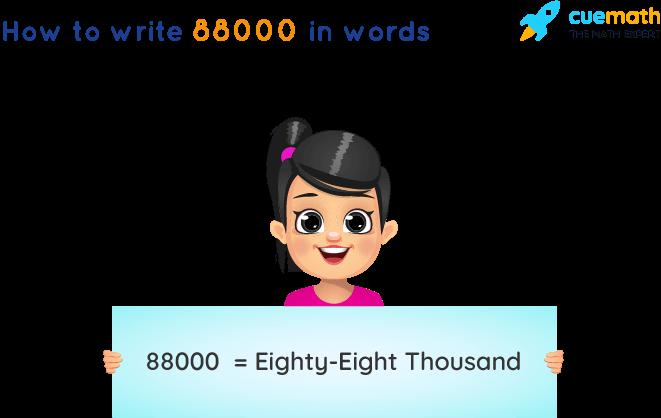 88000 in Words