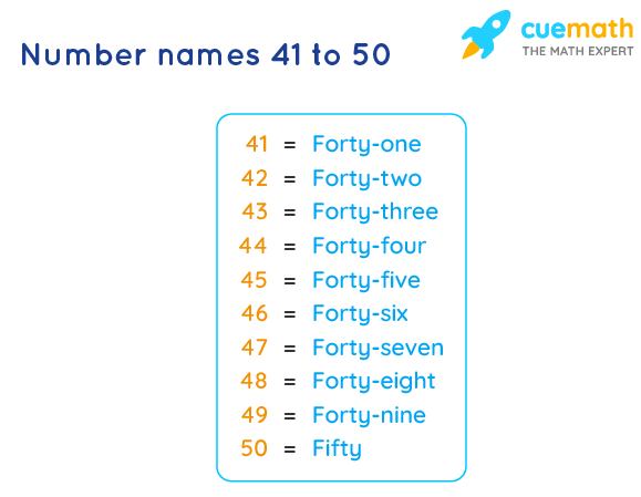 Number Names 41 to 50 Chart and 41 to 50 Spelling in Words