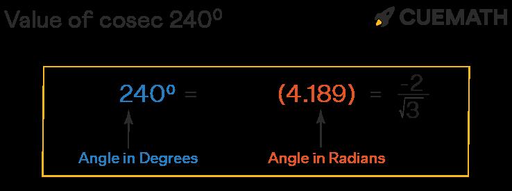Cosec 240 Degrees