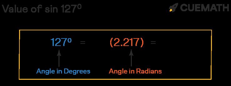 Sin 127 Degrees