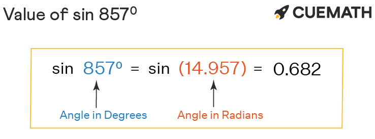 Sin 857 Degrees