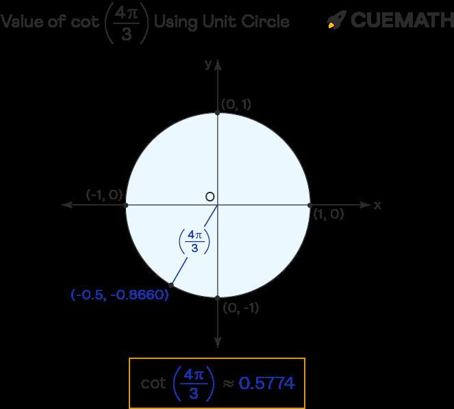 value of cot 4pi/3