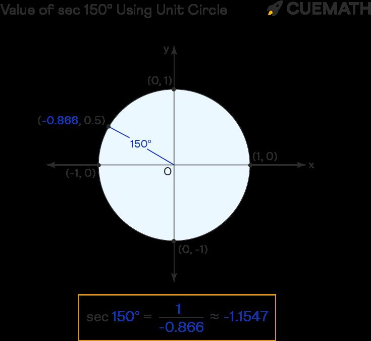 value of sec 150