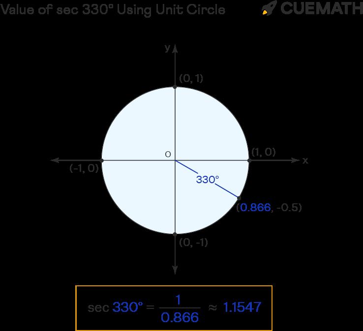 value of sec 330