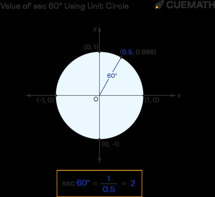 value of sec 60