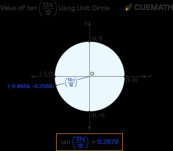 value of tan 13pi/12