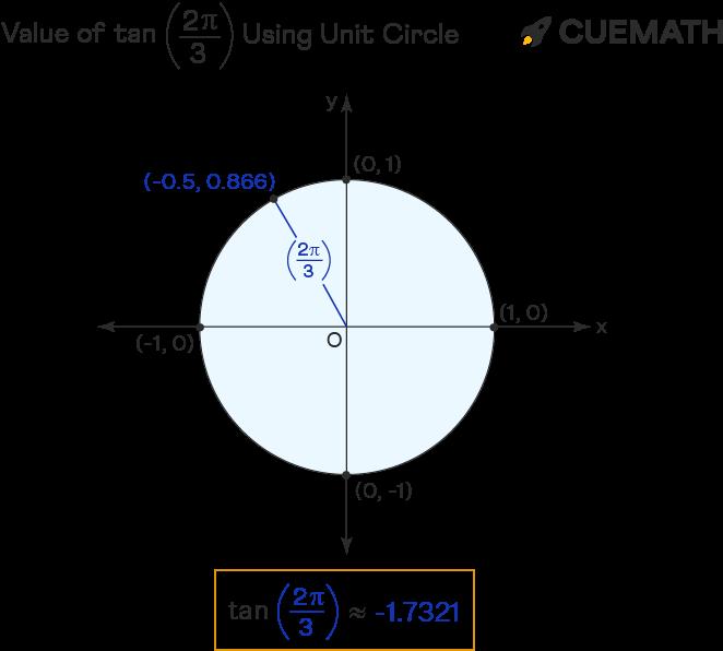 value of tan 2pi/3